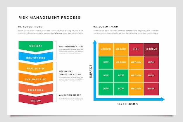 Colorful risk management infographic