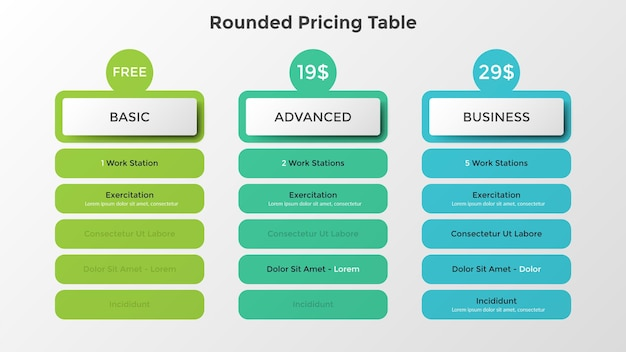 Colorful rounded pricing tables with list of included options. choice of account features or subscription plan. simple infographic design template. flat vector illustration for web page, website.