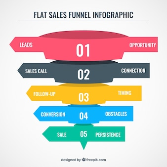 Colorful sales infographic with five steps