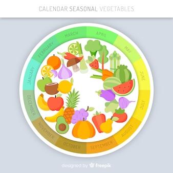Colorful seasonal calendar of fruits and vegetables