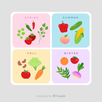 Colorful seasonal vegetables and fruits calendar