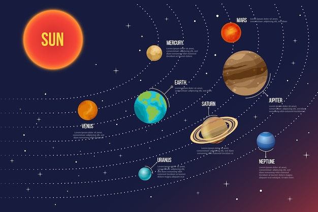 Colorful solar system infographic
