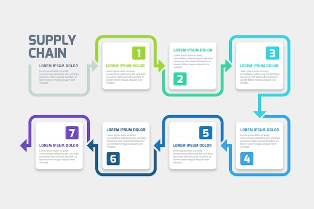 Colorful supply chain infographic template