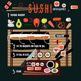 Colorful sushi recipe infographic template with ingredients and steps of preparation in cartoon style