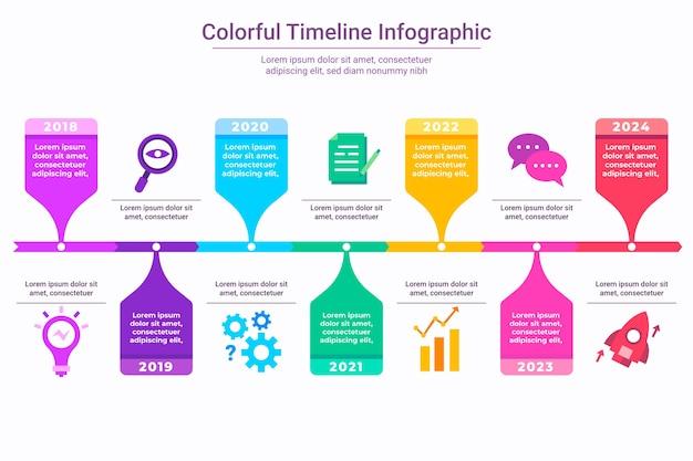 カラフルなタイムラインのインフォグラフィック