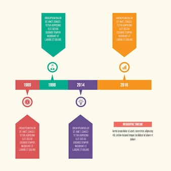 Colorful timeline