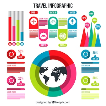 Colorful travel charts for infographic
