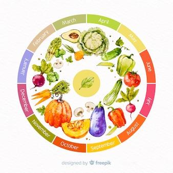 계절 야채와 과일의 화려한 수채화 휠