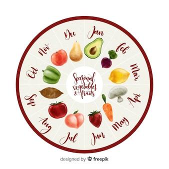 Красочное акварельное колесо сезонных овощей и фруктов