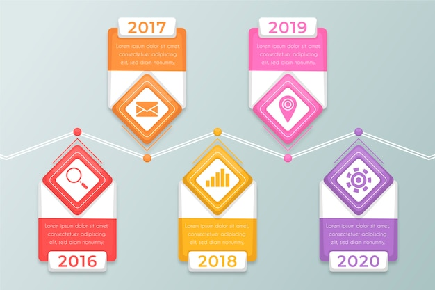 Colourful flat design timeline infographic