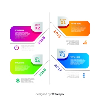 Colourful gradient timeline infographic