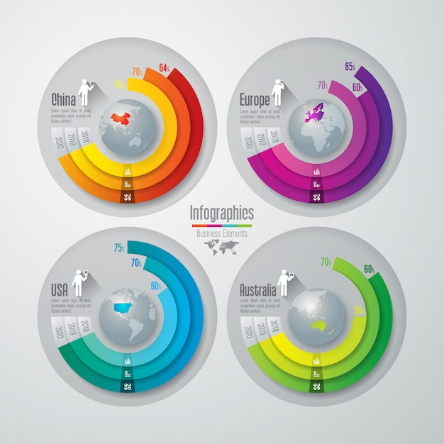 Colourful graph elements for china, usa, europe and australia