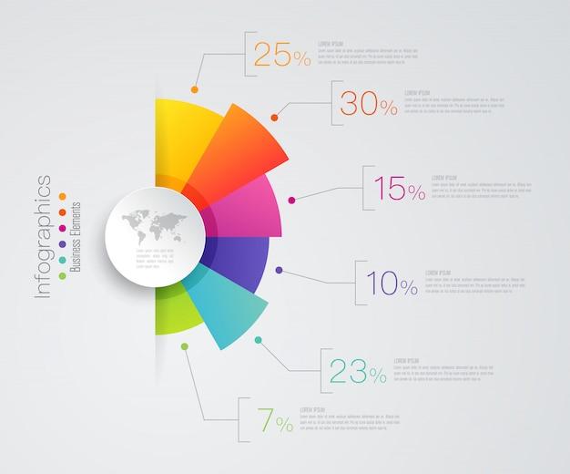 Colourful graph elements