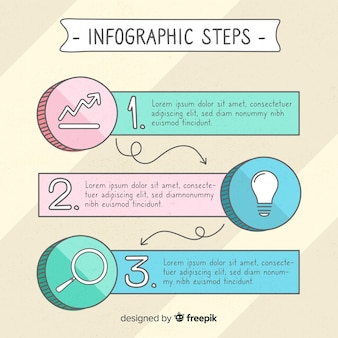 Colourful hand drawn infographic steps