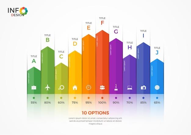 10個のオプションがある縦棒グラフのインフォグラフィックテンプレート。このテンプレートの要素は、簡単に調整、変換、追加/完了、削除でき、色を変更できます。