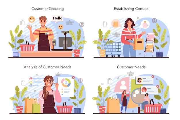 Commercial activities process set. establishing a contact with a customer