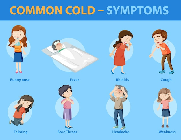 Common cold symptoms cartoon style infographic