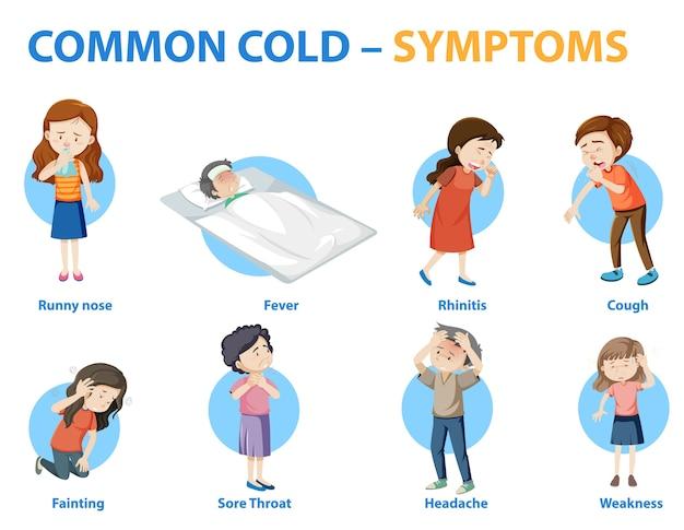 一般的な風邪の症状の漫画スタイルのインフォグラフィック