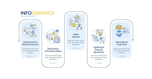 一般的な商業契約タイプのインフォグラフィックテンプレート。販売請求書のプレゼンテーションのデザイン要素。データの視覚化5ステップ。タイムラインチャートを処理します。線形のワークフローレイアウト