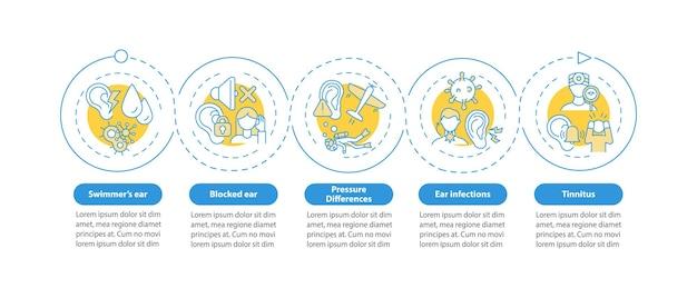 Общие состояния уха вектор инфографики шаблон. инфекции уха, элементы дизайна презентации блокировки. визуализация данных за 5 шагов. график процесса. макет рабочего процесса с линейными значками