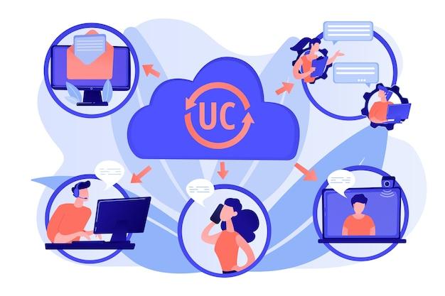 커뮤니케이션 통합. 협업 서비스