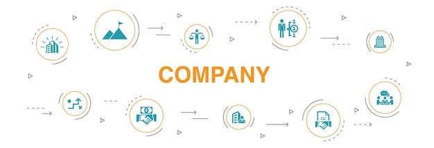 会社のインフォグラフィック10ステップサークルdesign.office、投資、会議、契約のシンプルなアイコン