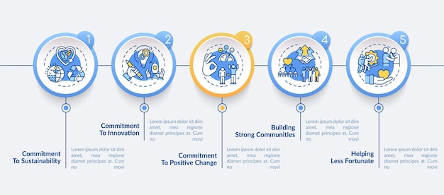 회사 주요 가치 벡터 infographic 템플릿입니다. 헌신, 커뮤니티 프레젠테이션 디자인 요소. 5단계로 데이터 시각화. 프로세스 타임라인 차트. 선형 아이콘이 있는 워크플로 레이아웃