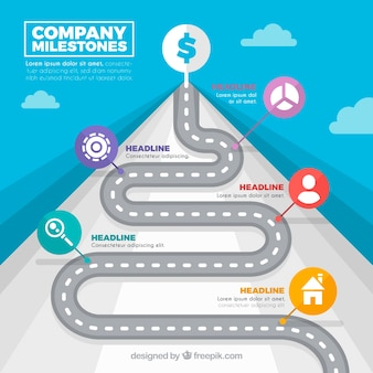 Концепция основных этапов компании с дорогой