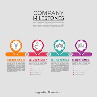 Company milestones concept with space for text