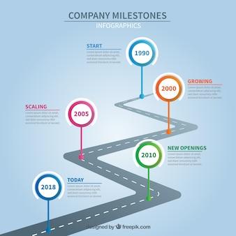 Концепция основных этапов компании