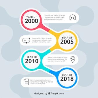 Company milestones concept