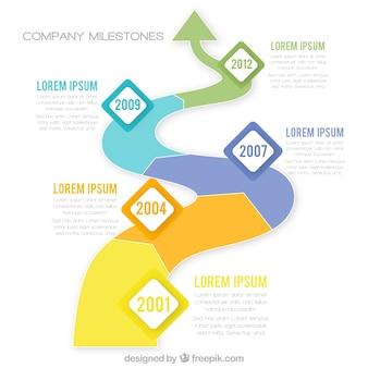 Company milestones infographic concept