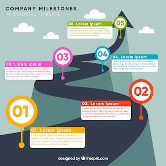 Company milestones with circles and arrow