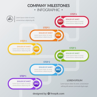 Company milestones with colorful steps