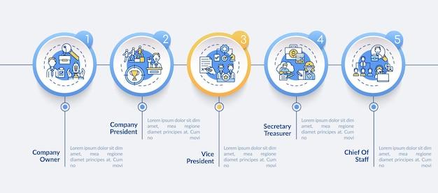 会社のトップマネジメントの仕事のインフォグラフィックテンプレート。社長プレゼンテーションデザイン要素。 5つのステップによるデータの視覚化。タイムラインチャートを処理します。線形アイコンのワークフローレイアウト