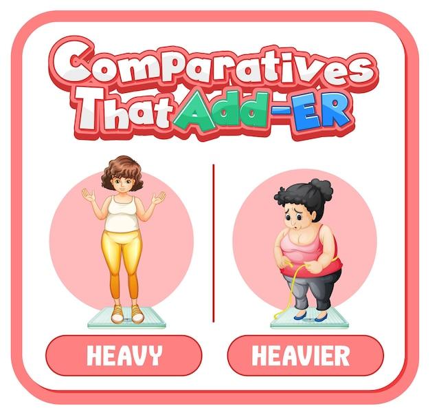 Aggettivi comparativi per la parola divertente