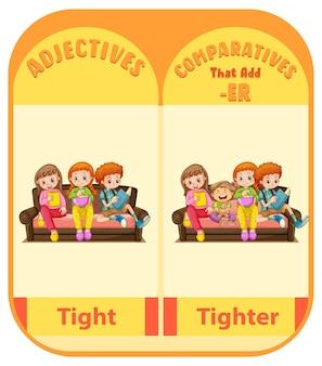 Aggettivi comparativi per parola stretta