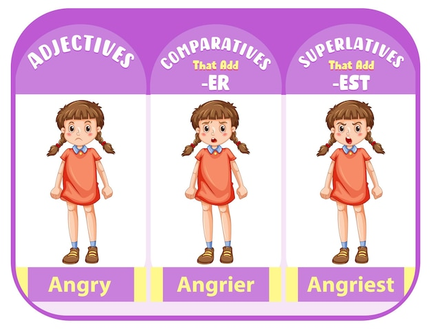 Comparative and superlative adjectives for word angry