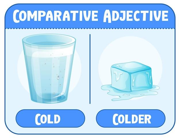 Aggettivi comparativi e superlativi per la parola freddo
