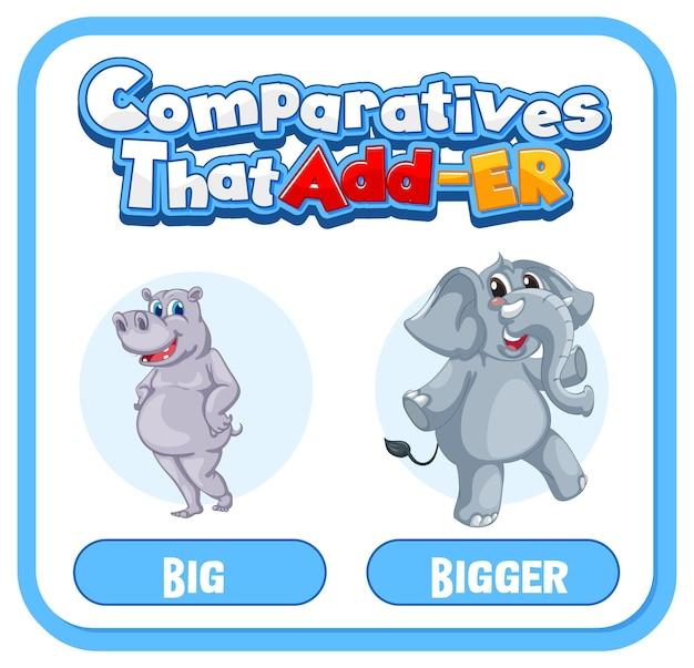 Aggettivi comparativi e superlativi per parola sporca