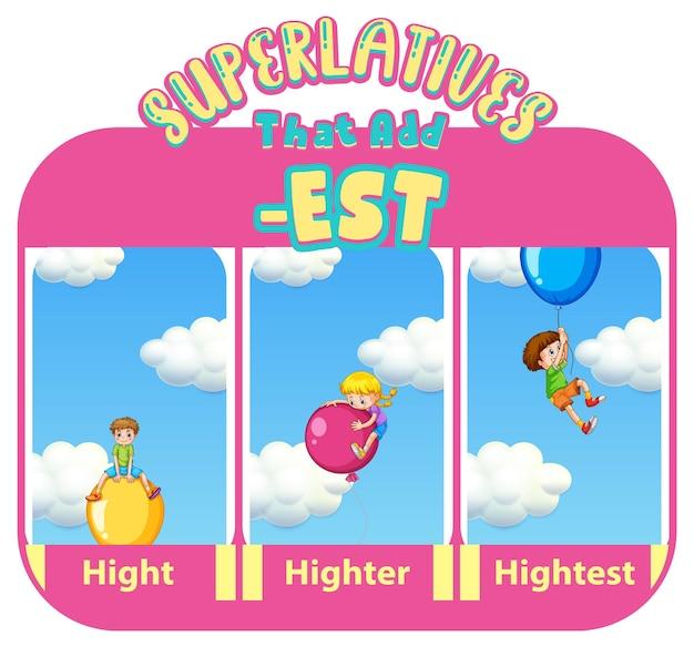 Aggettivi comparativi e superlativi per la parola hight