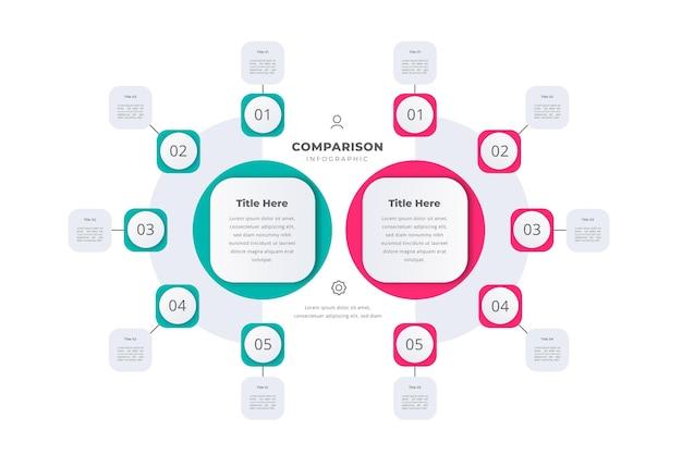 Comparison chart concept