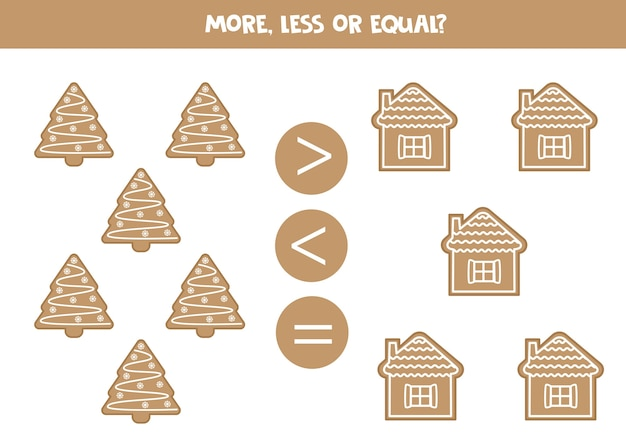 Comparison game for kids. more, less or equal with gingerbread cookies.