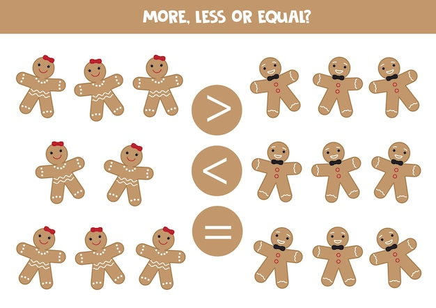 Comparison of objects for kids. more, less with cartoon gingerbread cookies.