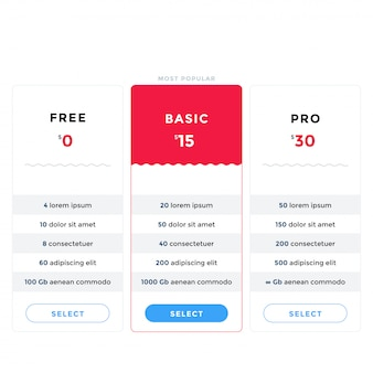 Comparison table for 3 product plans in light flat design with red elements.