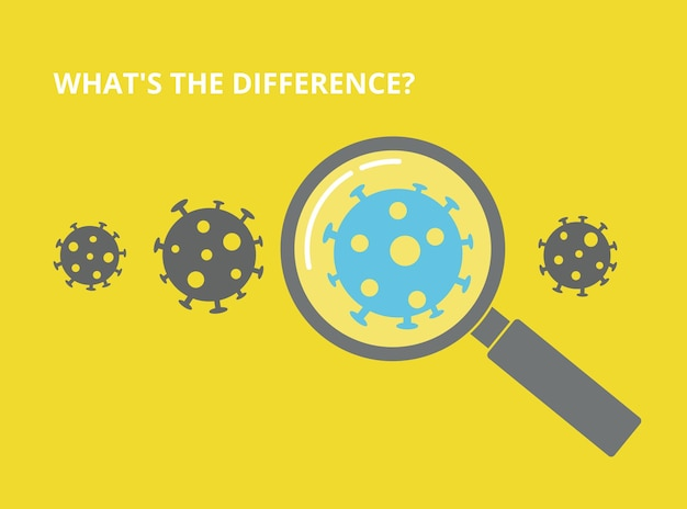 Comparison of viruses under a magnifying glass what is the difference between the covid19 strains