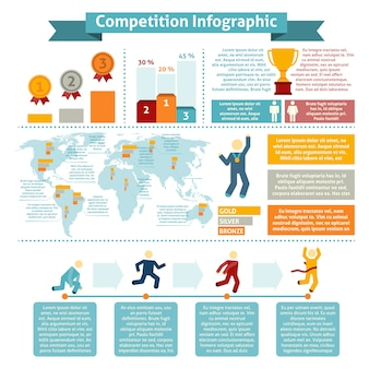 Competition statistic inographics
