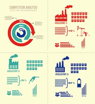 Competitor analysis illustration with infographics vector background