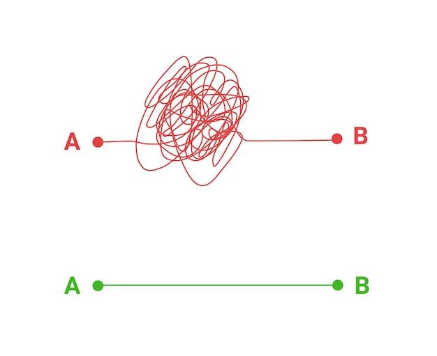 복잡하고 간단한 방법 - 혼돈과 문제 해결 개념을 위한 낙서 선 매듭. 두 가지 다른 경로 복잡하고 간단한 솔루션 - 어려운 것에서 쉬운 것으로 전환.