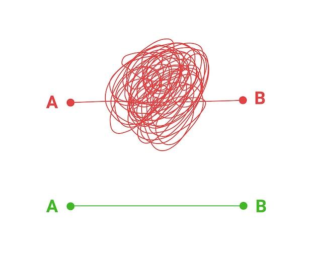 복잡하고 간단한 방법 - 혼돈과 문제 해결 개념을 위한 낙서 선 매듭.